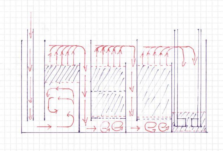 filterbecken neben dem becken wie verbinden aquarium forum. Black Bedroom Furniture Sets. Home Design Ideas