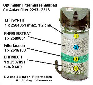 Tips gesucht gegen filterverstopfung